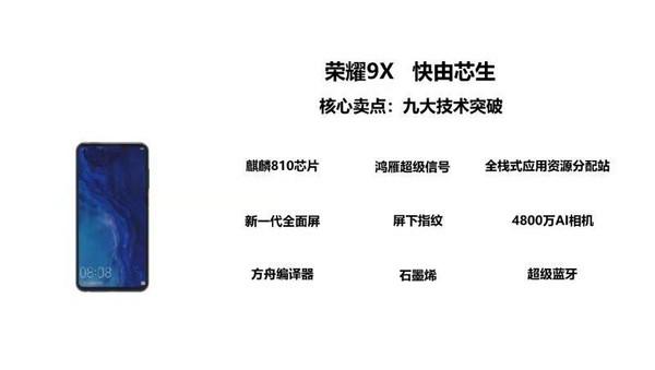 荣耀9X的九大技术突破(图片来源网络)